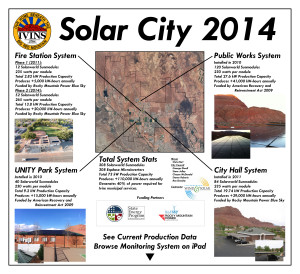 Solar Poster Display 2014